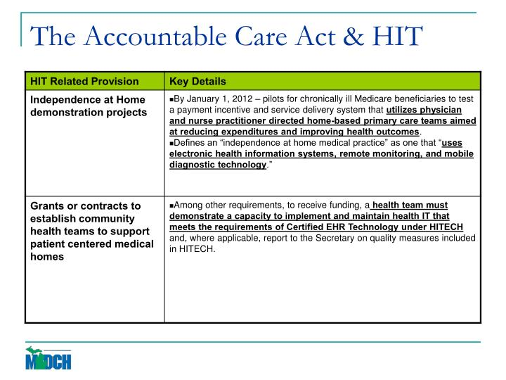 The Accountable Care Act & HIT