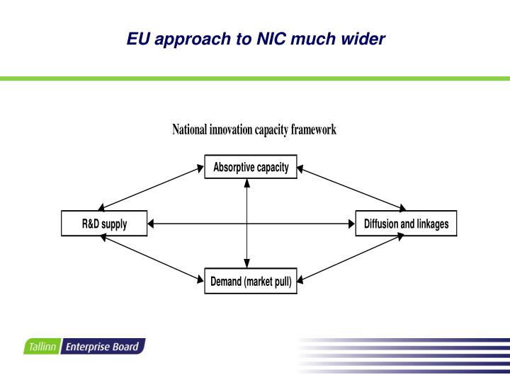 EU approach to NIC much wider