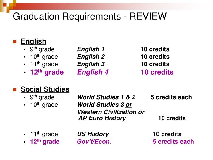 Graduation Requirements - REVIEW