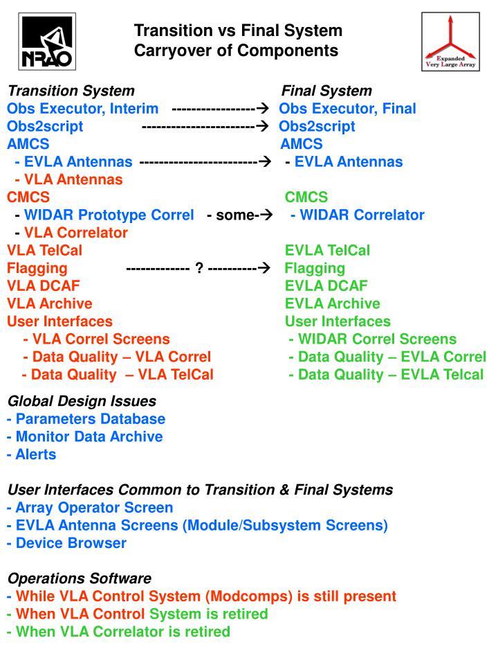 Transition vs Final System