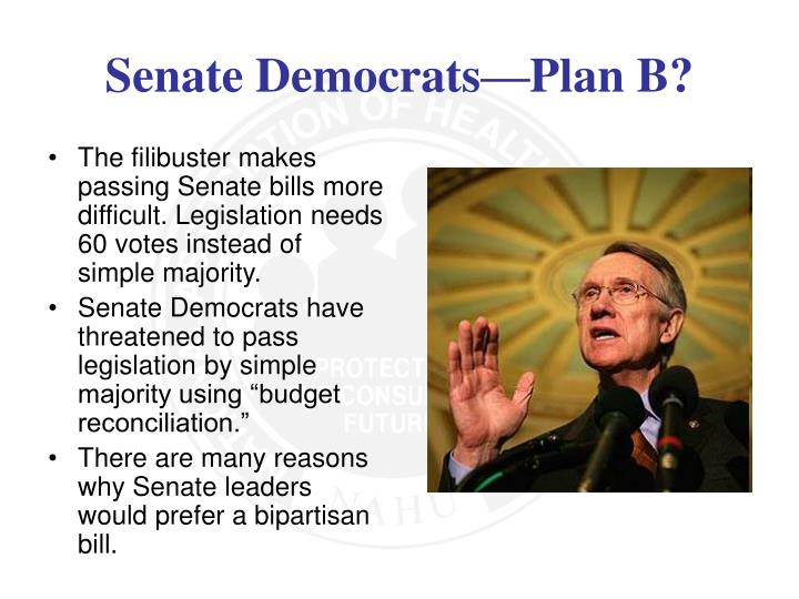 The filibuster makes passing Senate bills more difficult. Legislation needs 60 votes instead of simple majority.