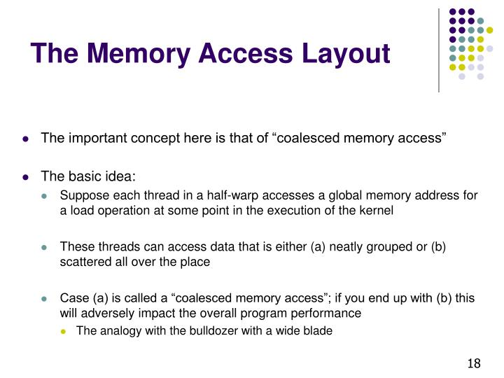 The Memory Access Layout