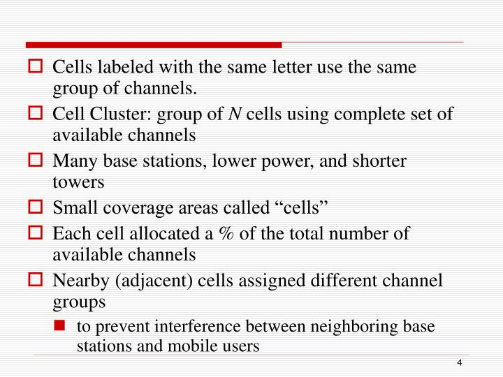 Cells labeled with the same letter use the same group of channels.