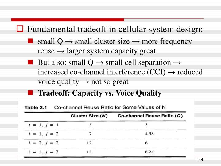 Fundamental tradeoff in cellular system design: