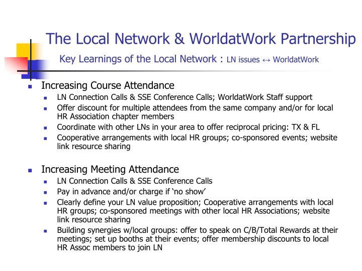 The Local Network & WorldatWork Partnership