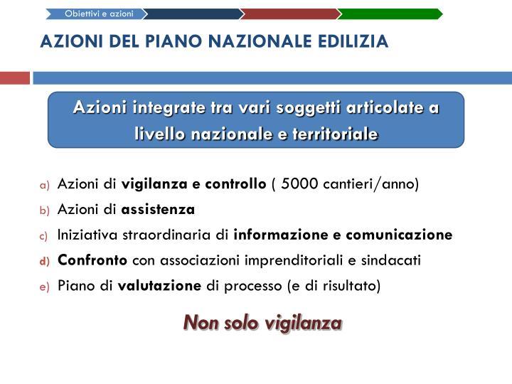 AZIONI DEL PIANO NAZIONALE EDILIZIA