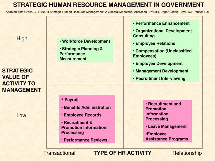 STRATEGIC HUMAN RESOURCE MANAGEMENT IN GOVERNMENT