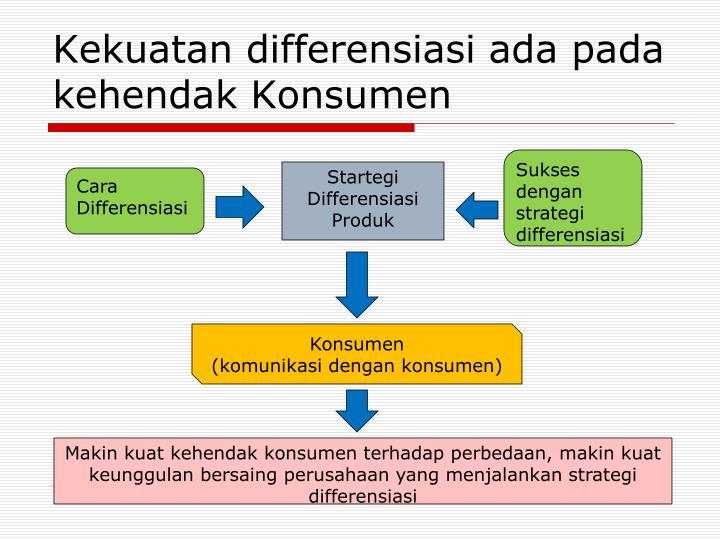 Kekuatan differensiasi ada pada kehendak Konsumen