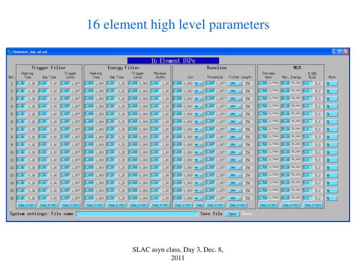 16 element high level parameters