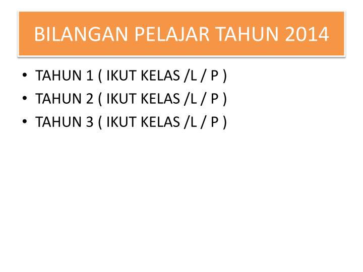 Bilangan pelajar tahun 2014
