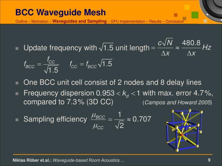 BCC Waveguide Mesh