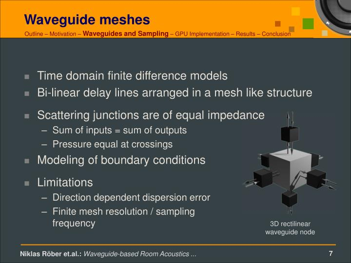 3D rectilinear waveguide node