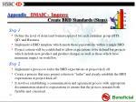appendix dmaic improve create brd standards steps