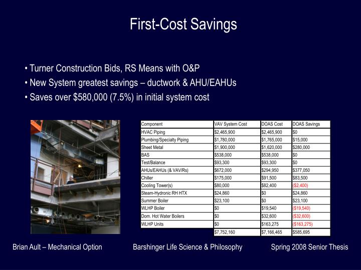 First-Cost Savings