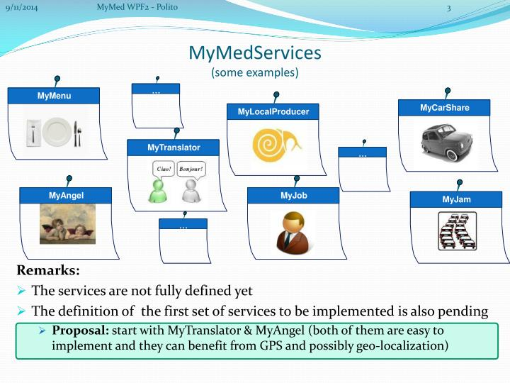 Mymedservices some examples