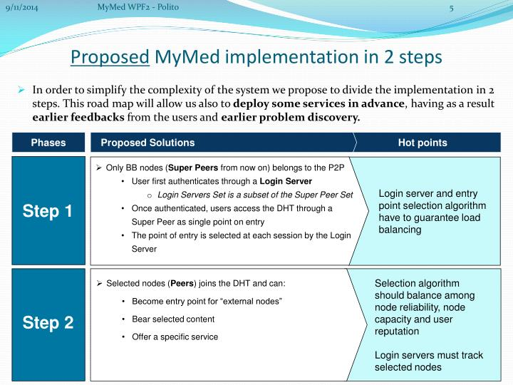In order to simplify the complexity of the system we propose to divide the implementation in 2 steps. This road map will allow us also to