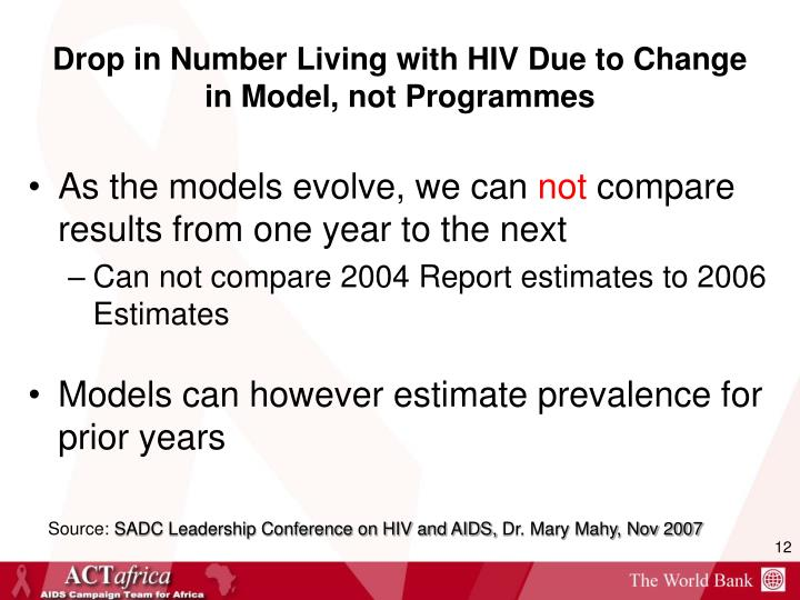 Drop in Number Living with HIV Due to Change in Model, not Programmes