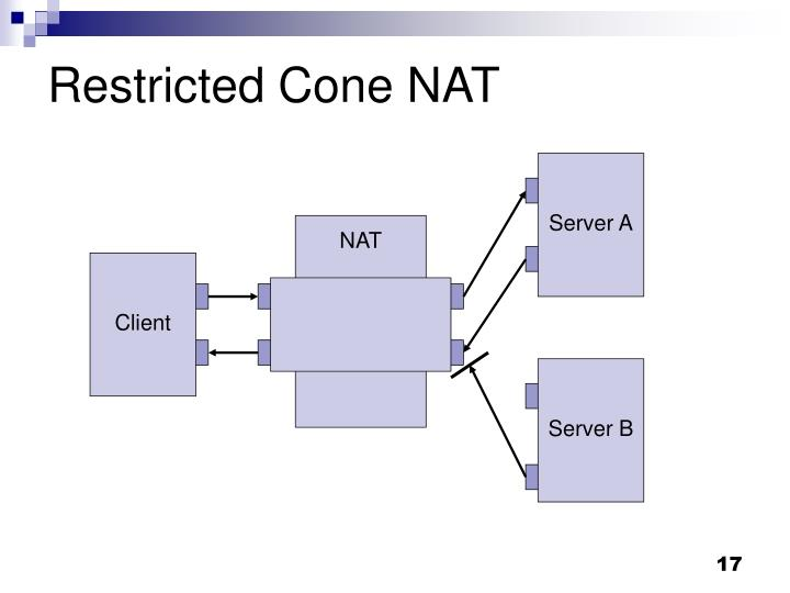 Restricted Cone NAT