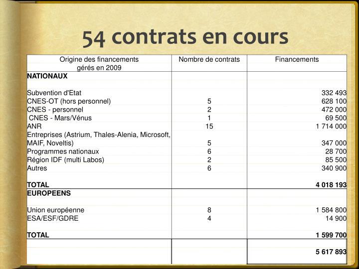 54 contrats en cours
