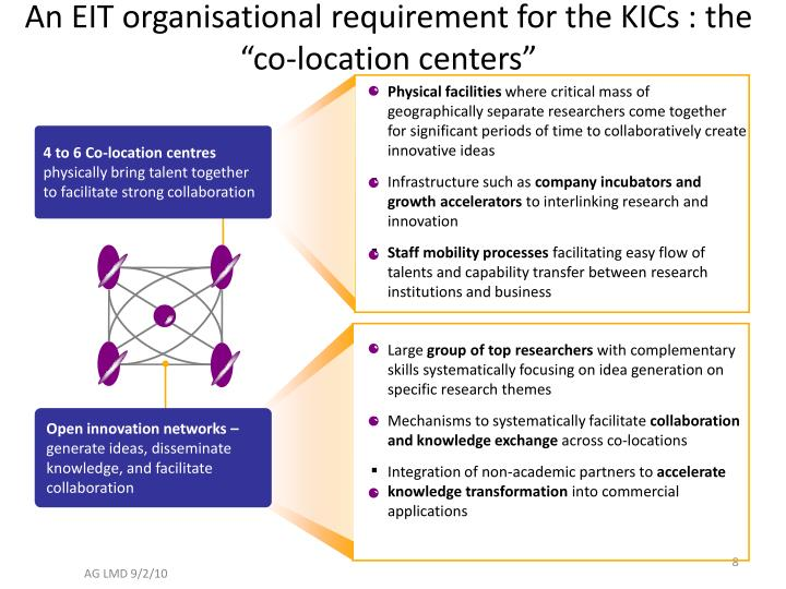 Open innovation networks –