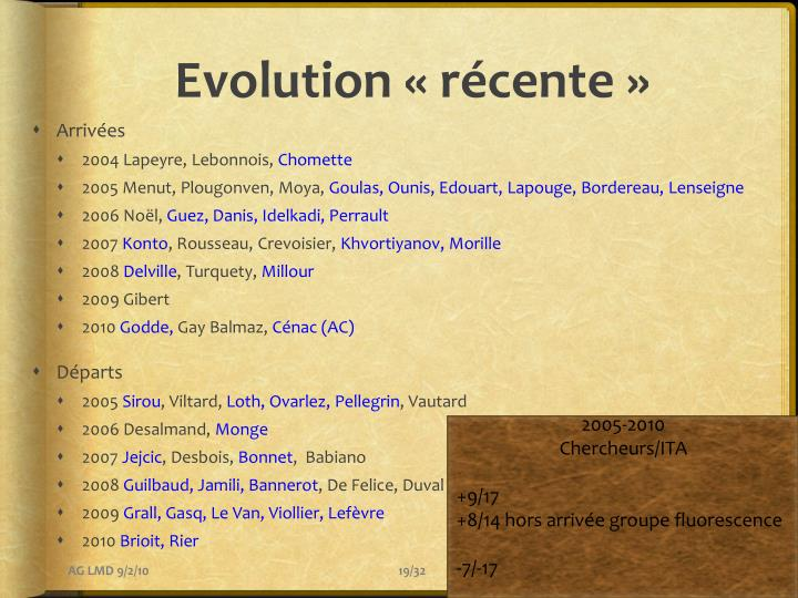 Evolution «récente»