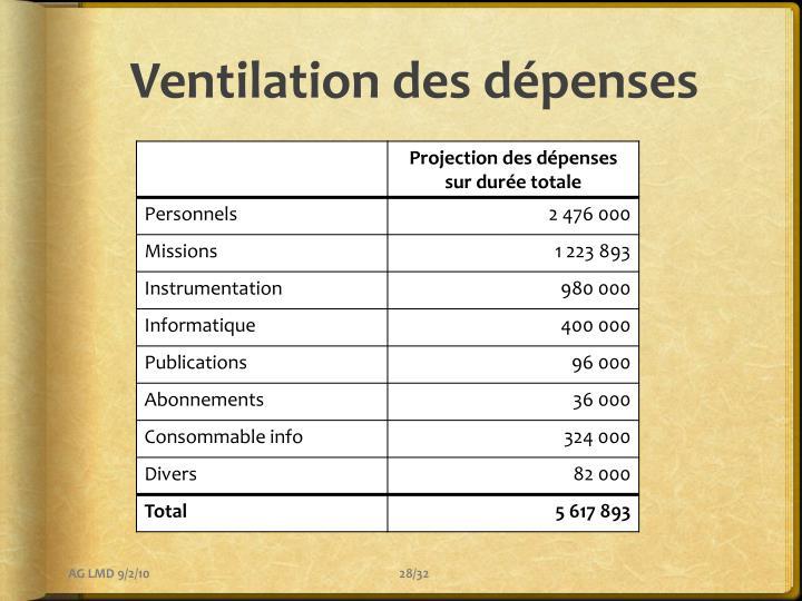 Ventilation des dépenses