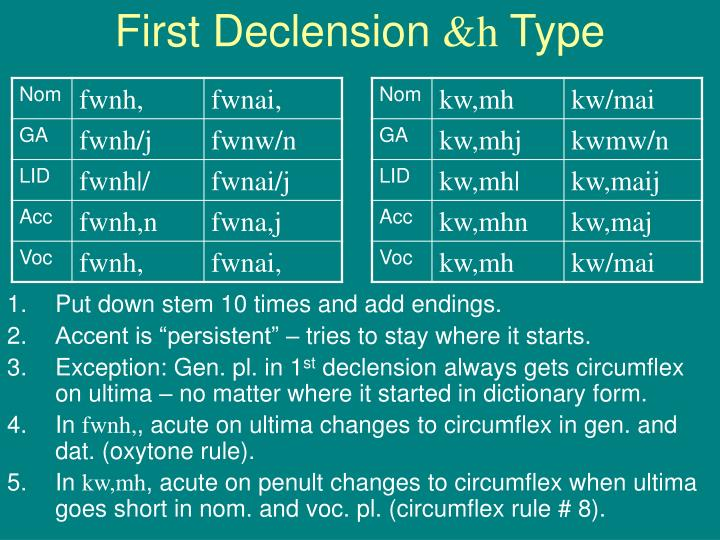 First declension h type