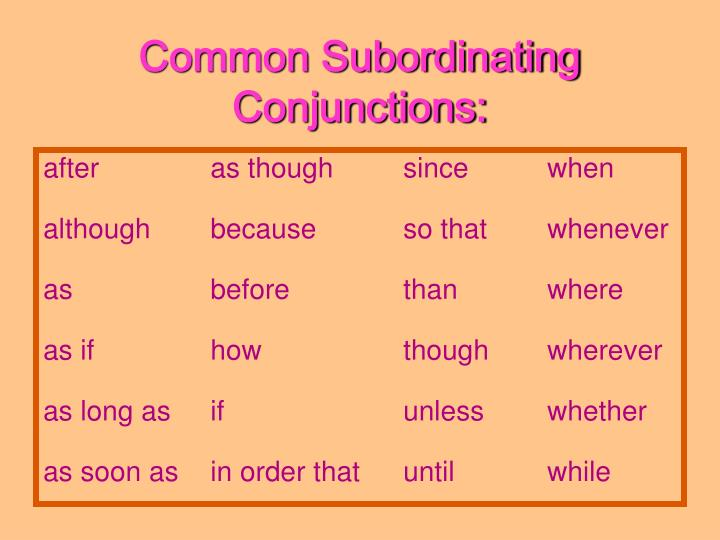 Common Subordinating Conjunctions: