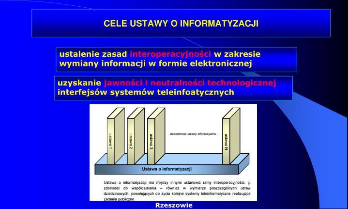Cele ustawy o informatyzacji