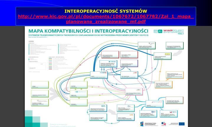 INTEROPERACYJNOSĆ SYSTEMÓW