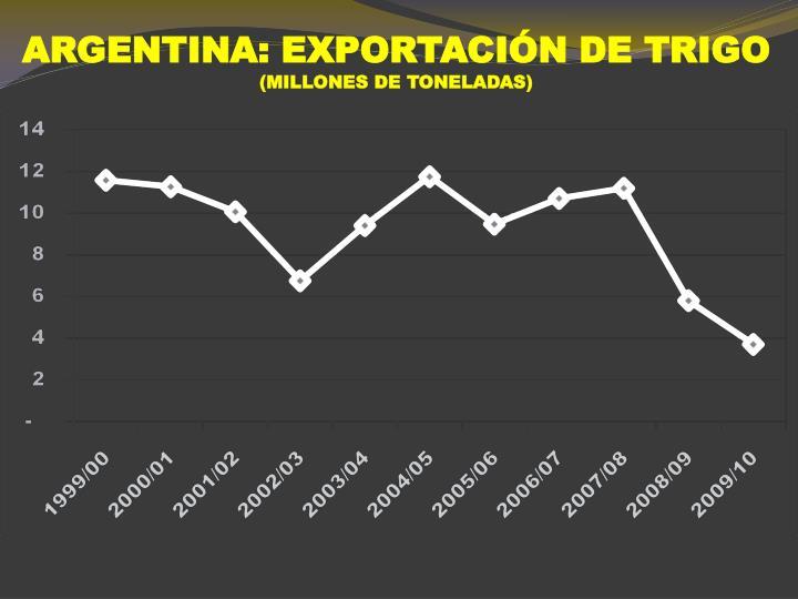 ARGENTINA: EXPORTACIÓN DE TRIGO