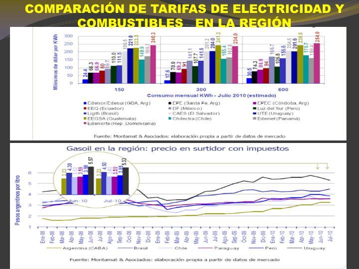 COMPARACIÓN DE TARIFAS DE ELECTRICIDAD Y COMBUSTIBLES   EN LA REGIÓN