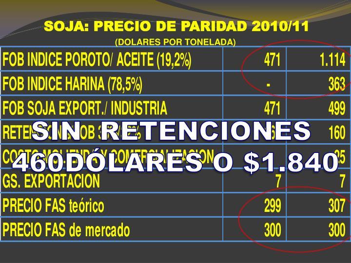 SOJA: PRECIO DE PARIDAD 2010/11