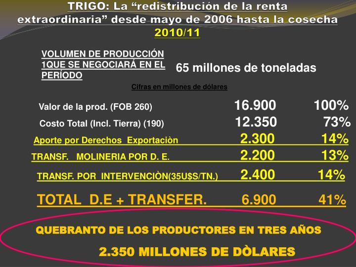 VOLUMEN DE PRODUCCIÓN 1QUE SE NEGOCIARÁ EN EL PERÍODO