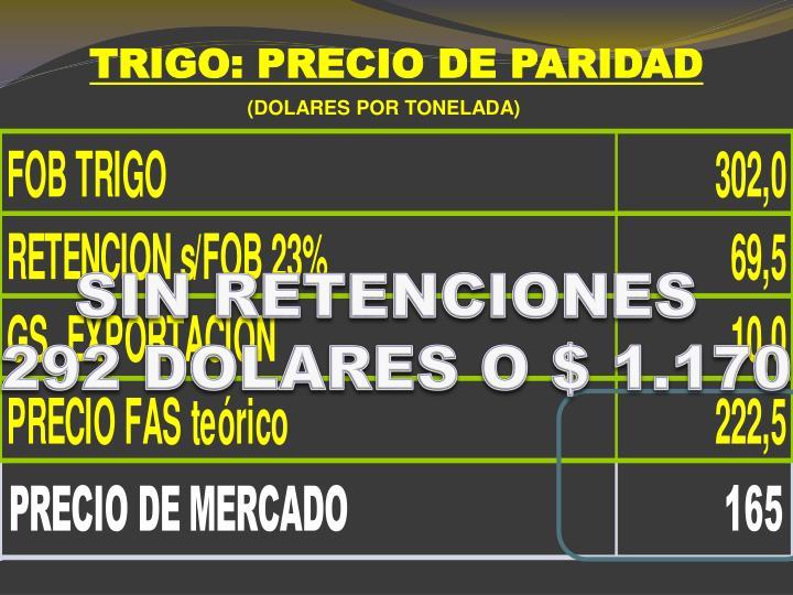 TRIGO: PRECIO DE PARIDAD