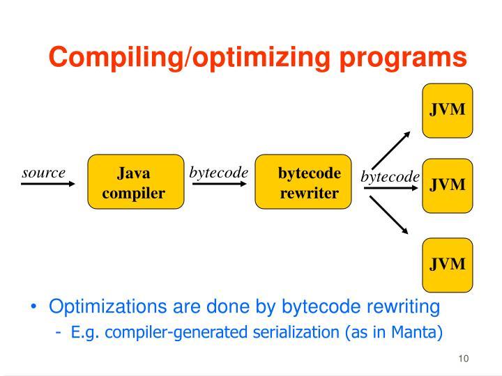 Compiling/optimizing programs