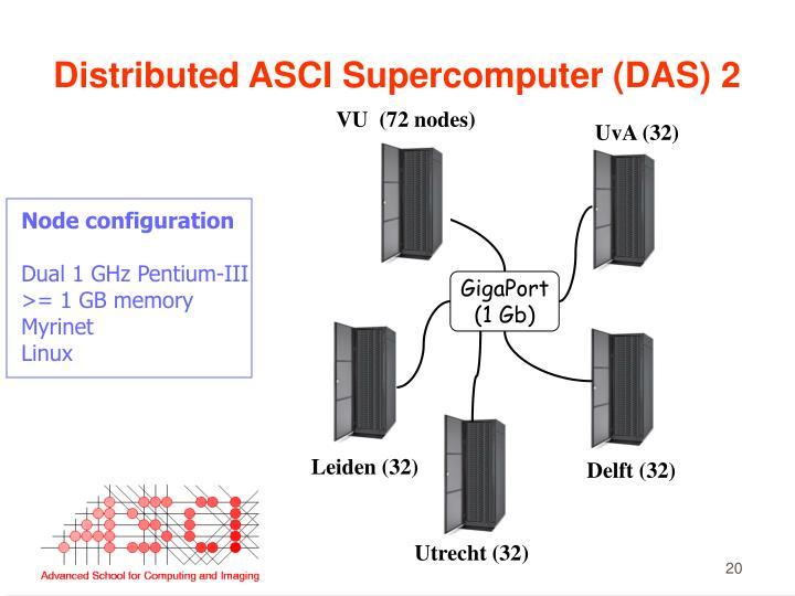 Distributed ASCI Supercomputer (DAS) 2