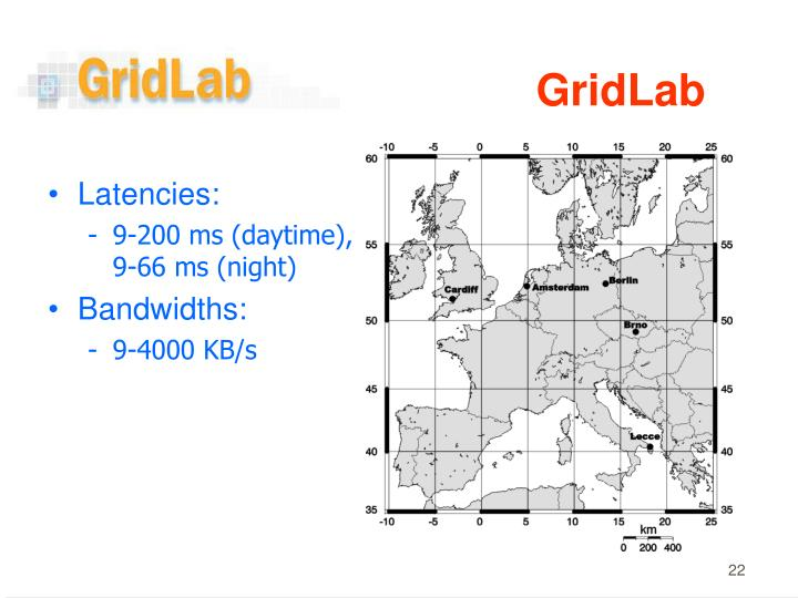 GridLab