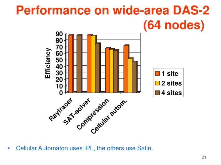 Performance on wide-area DAS-2