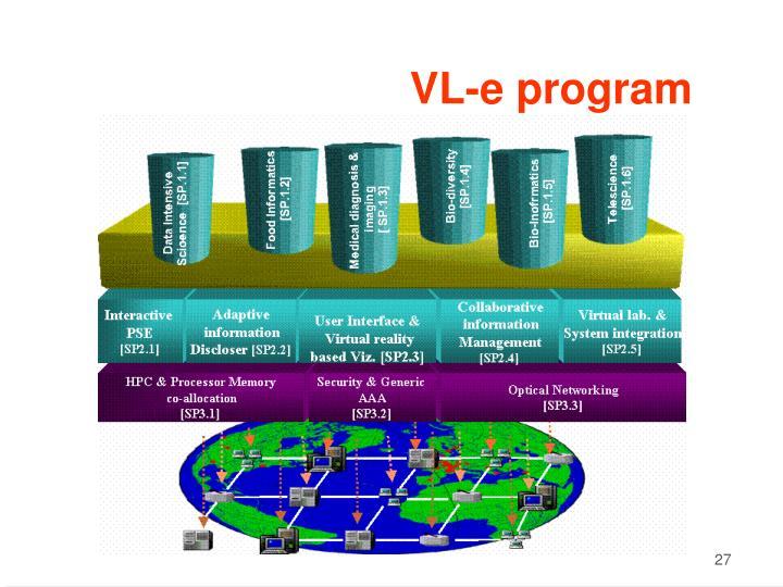 VL-e program