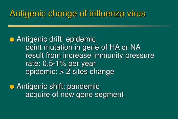 Antigenic change of influenza virus