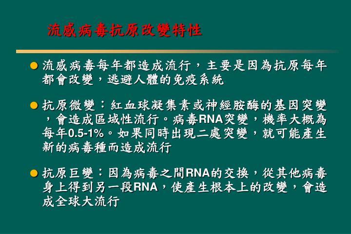 流感病毒抗原改變特性