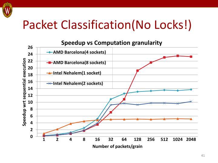 Packet Classification(No Locks!)