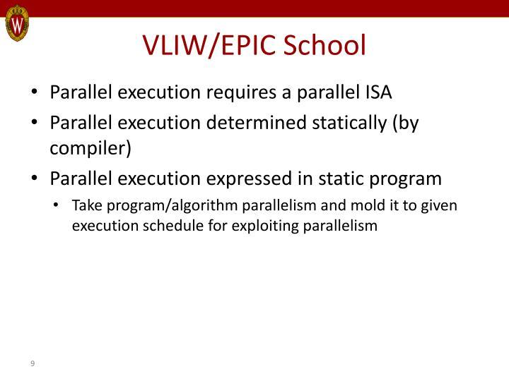 VLIW/EPIC School