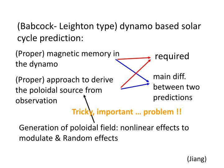 (Babcock- Leighton type) dynamo based solar cycle prediction:
