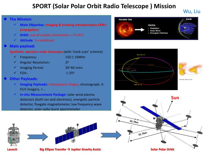 Sport solar polar orbit radio telescope mission