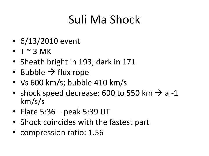Suli Ma Shock