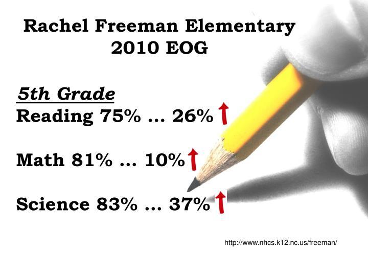 Rachel Freeman Elementary 2010 EOG