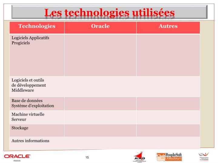 Les technologies utilisées