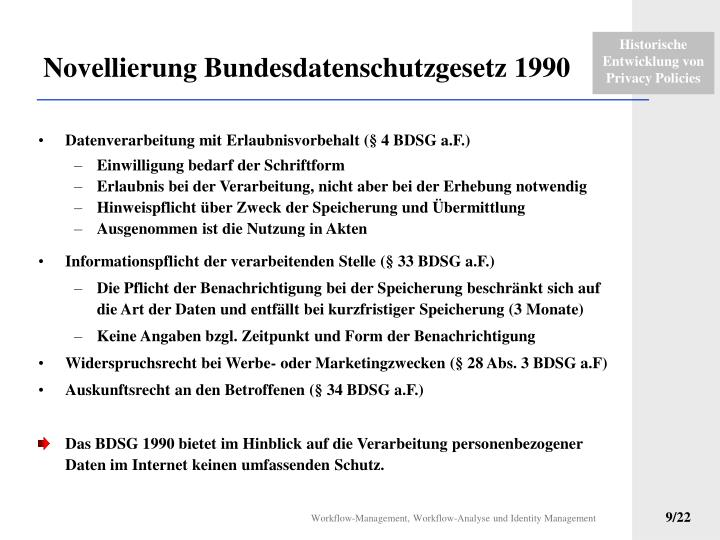 Novellierung Bundesdatenschutzgesetz 1990